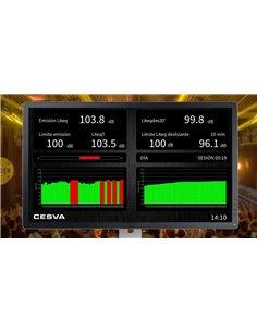 Limitador de sonido CESVA  LF010