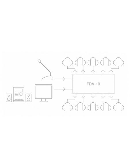 FDA-10